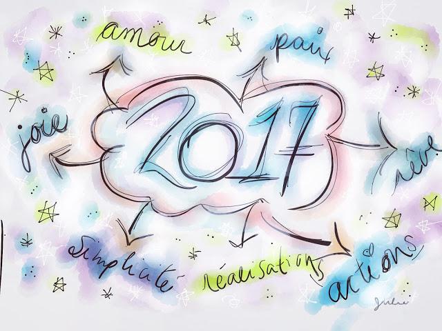 Est-il trop tard pour se souhaite une bonne et belle année?