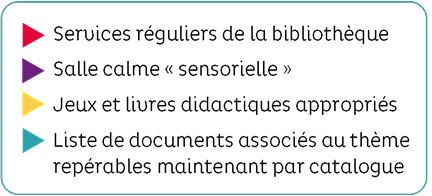 Besoins particuliers: bibliothèque de Mirabel - informations